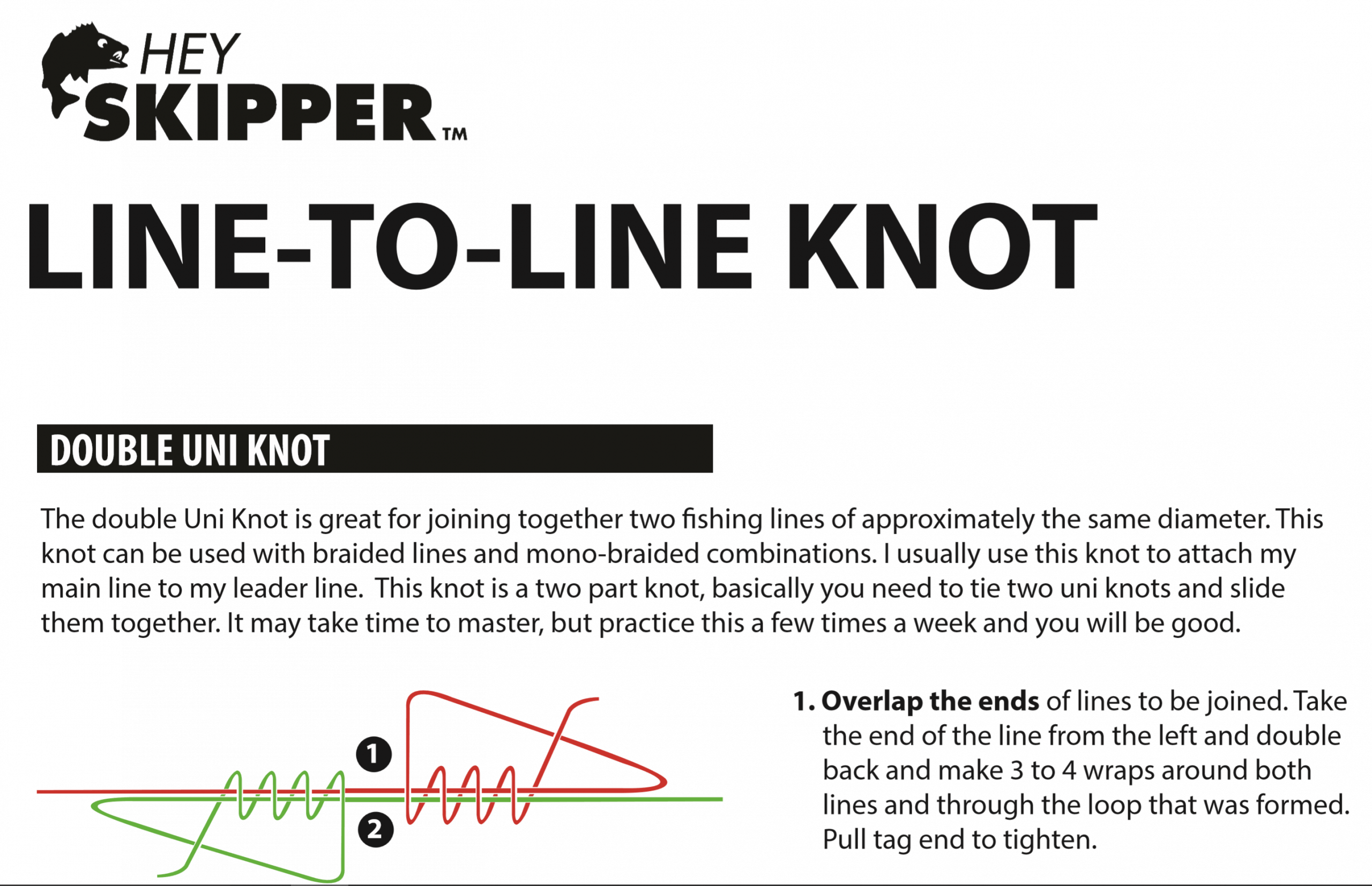 Fishing Knots Guide  What Knots To Use And When